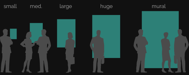 a landscape visual guide comparing the map sizes to the size of people
